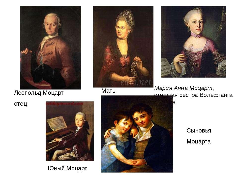 Мария Анна Моцарт, старшая сестра Вольфганга Амадея Леопольд Моцарт отец Ю...