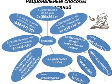 Рациональные способы вычислений «-» 3х498-498х2= «+» 2х8+2х752= ахb+aхc=aх(b+...