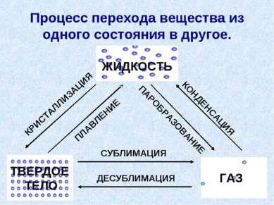 Процесс перехода вещества из одного состояния в другое. ПЛАВЛЕНИЕ КРИСТАЛЛИЗА...
