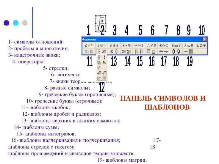 1- символы отношений; 2- пробелы и многоточия; 3- надстрочные знаки; 4- опера...
