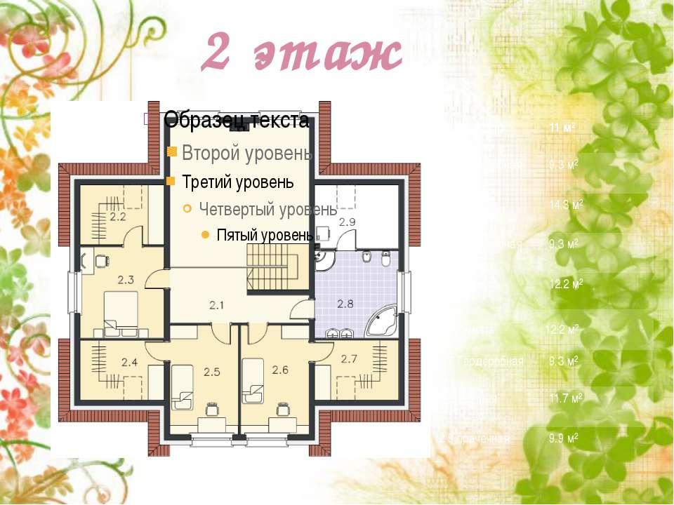 2 этаж 2.1 коридор 11 м² 2.2 гардеробная 9.3 м² 2.3 комната 14.3 м² 2.4 гарде...