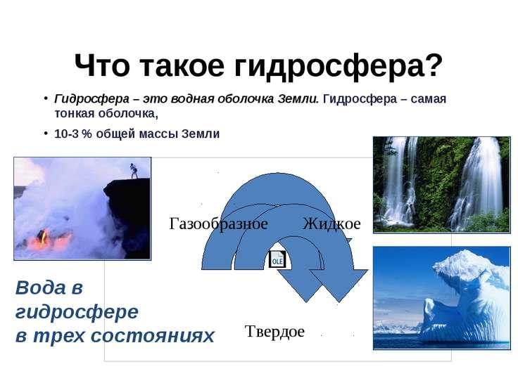 Что такое гидросфера? Гидросфера – это водная оболочка Земли. Гидросфера – са...