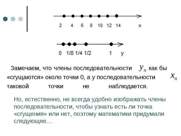 Замечаем, что члены последовательности как бы «сгущаются» около точки 0, а у ...