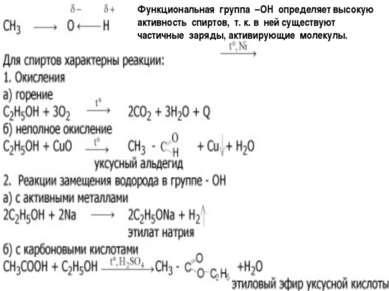 Функциональная группа –ОН определяет высокую активность спиртов, т. к. в ней ...