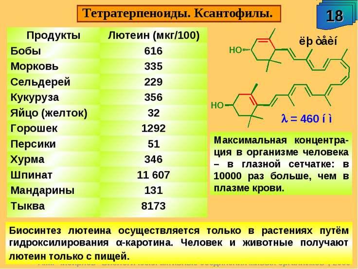 """А.М. Чибиряев """"Биологически активные соединения живых организмов"""", 2009 18 Те..."""