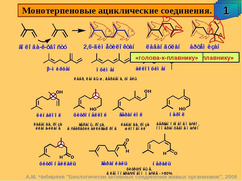 """А.М. Чибиряев """"Биологически активные соединения живых организмов"""", 2009 Монот..."""