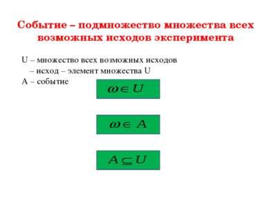 Событие – подмножество множества всех возможных исходов эксперимента U – множ...
