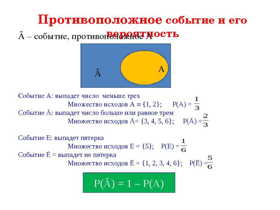 Противоположное событие и его вероятность A Ā Ā – событие, противоположное А ...