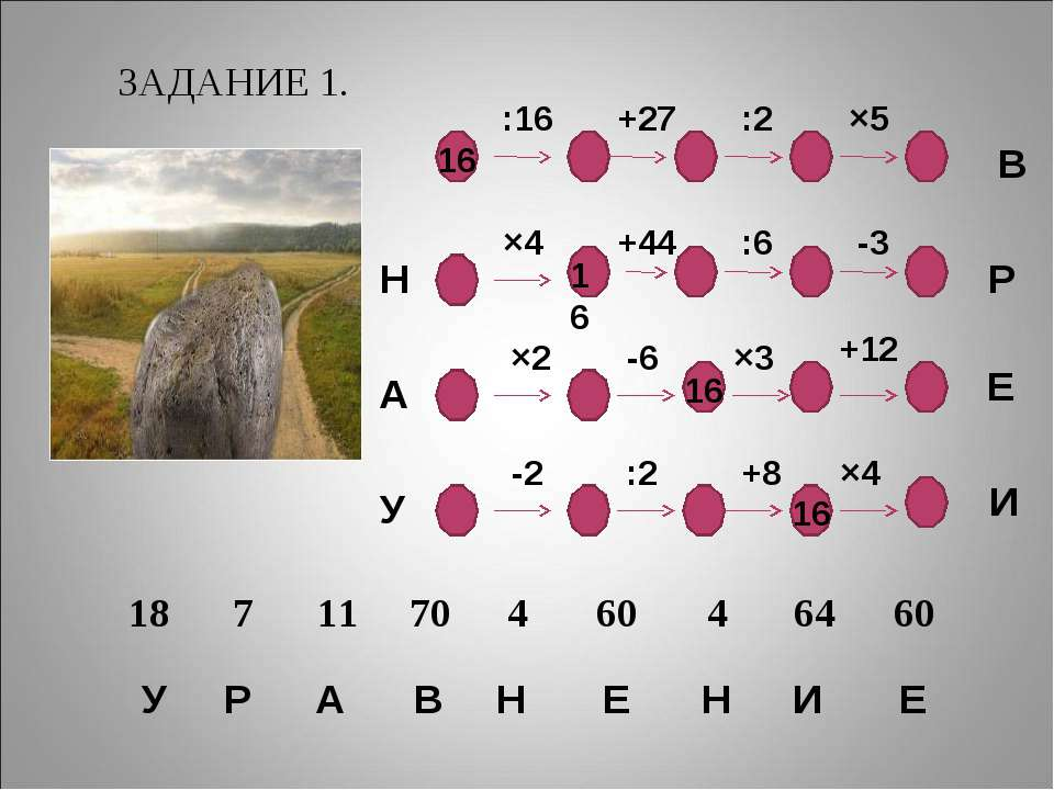ЗАДАНИЕ 1. У Р А В Н Е Н Е И В Р Е И Н А У 16 :16 +27 :2 ×5 ×4 +44 :6 -3 ×2 -...