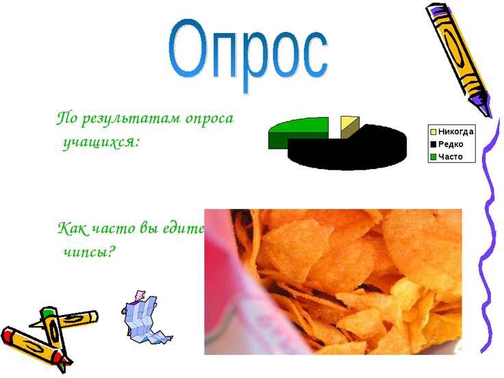 По результатам опроса учащихся: Как часто вы едите чипсы?