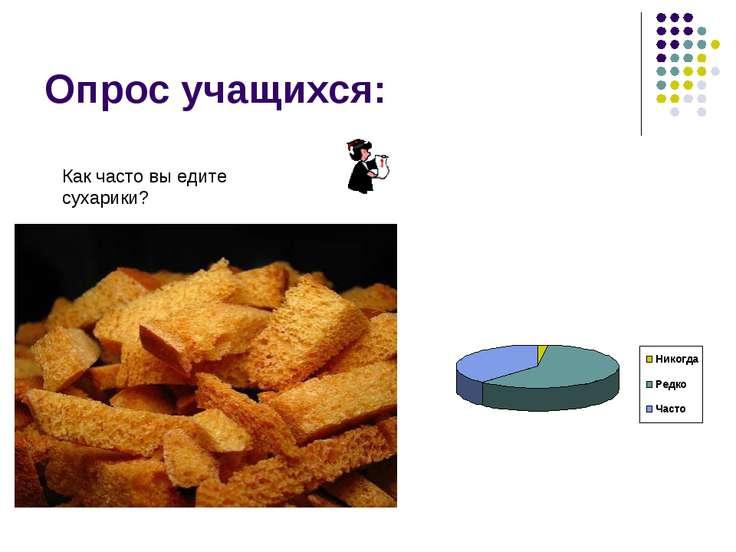 Опрос учащихся: Как часто вы едите сухарики?