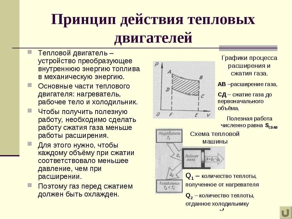 Принцип действия тепловых двигателей Тепловой двигатель – устройство преобраз...