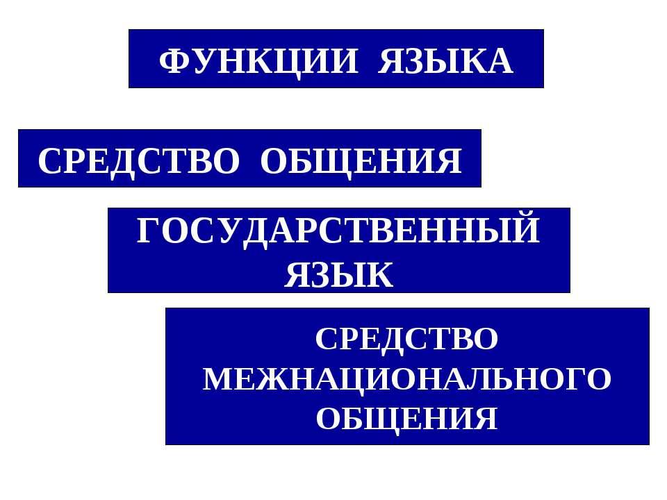 ФУНКЦИИ ЯЗЫКА СРЕДСТВО ОБЩЕНИЯ СРЕДСТВО МЕЖНАЦИОНАЛЬНОГО ОБЩЕНИЯ ГОСУДАРСТВЕН...
