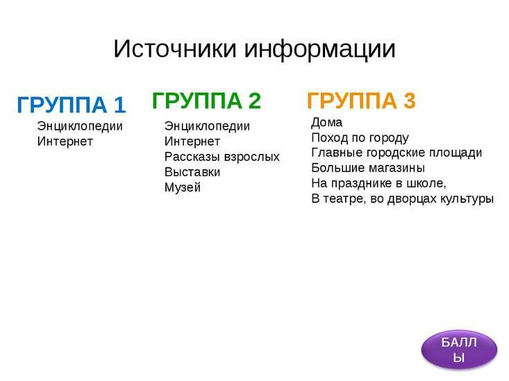 Источники информации Энциклопедии Интернет Энциклопедии Интернет Рассказы взр...