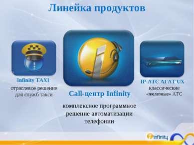 Линейка продуктов Call-центр Infinity комплексное программное решение автомат...