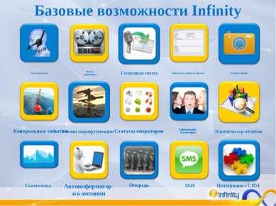 Базовые возможности Infinity Голосовое меню Запись разговоров Карточки и сцен...