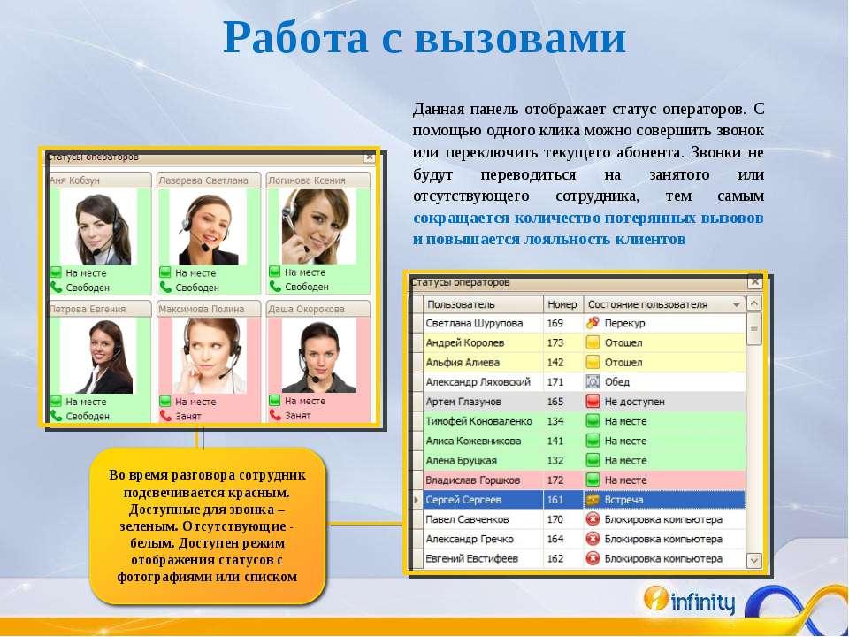 Данная панель отображает статус операторов. С помощью одного клика можно сове...