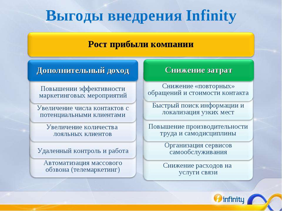 Выгоды внедрения Infinity