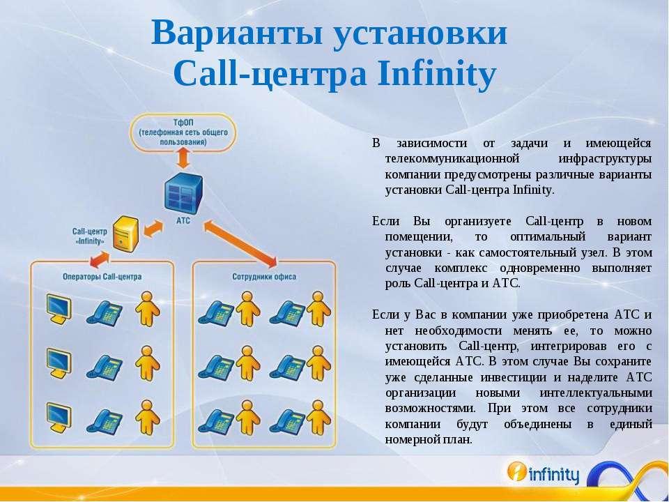 Варианты установки Call-центра Infinity В зависимости от задачи и имеющейся т...