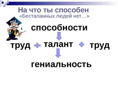На что ты способен «Бесталанных людей нет…» Создатель : Спиридонова Н.Н. учит...