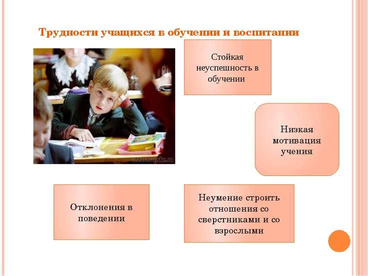 Трудности учащихся в обучении и воспитании  Стойкая неуспешность в обучении ...