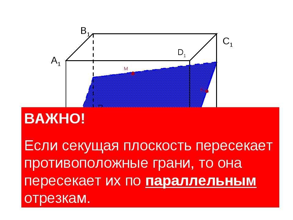 A B С B1 D1 D K M C1 A1 ВАЖНО! Если секущая плоскость пересекает противополож...
