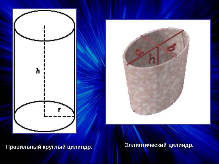 Правильный круглый цилиндр. Эллиптический цилиндр.