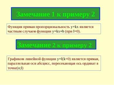 Замечание 1 к примеру 2 Функция прямая пропорциональность y=kx является частн...