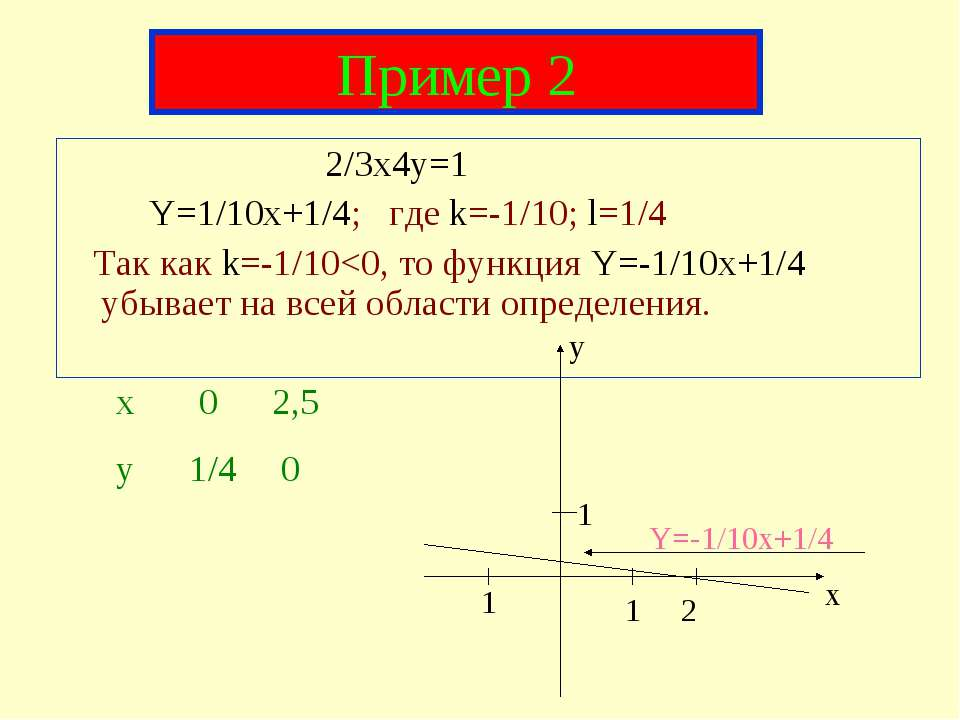 Пример 2 2/3x4y=1 Y=1/10x+1/4; где k=-1/10; l=1/4 Так как k=-1/10