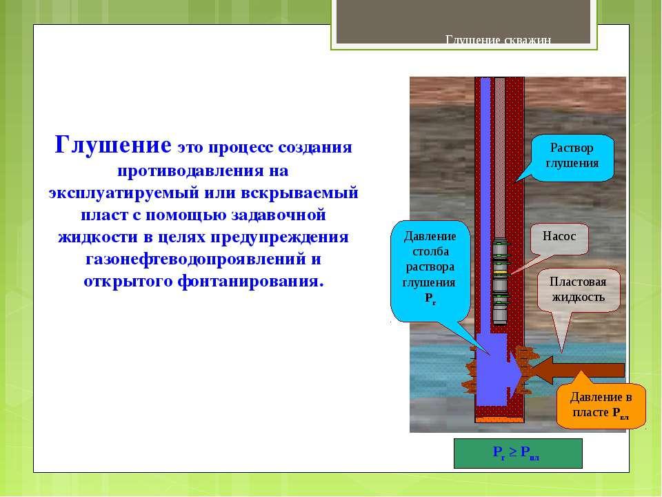 Глушение скважин Основные сведения Рг ≥ Рпл Пластовая жидкость Насос Давление...