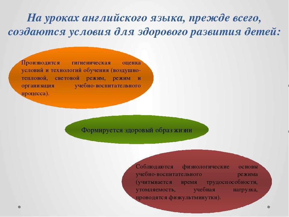 Производится гигиеническая оценка условий и технологий обучения (воздушно-теп...