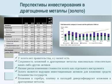 Перспективы инвестирования в драгоценные металлы (золото) Узолота нетправит...