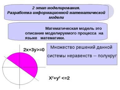2 этап моделирования. Разработка информационной математической модели Математ...