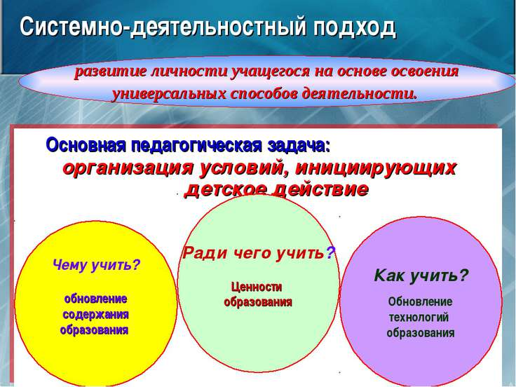 Основная педагогическая задача: организация условий, инициирующих детское дей...
