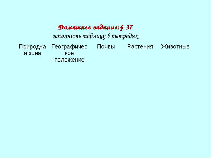 Домашнее задание:§ 37 заполнить таблицу в тетрадях