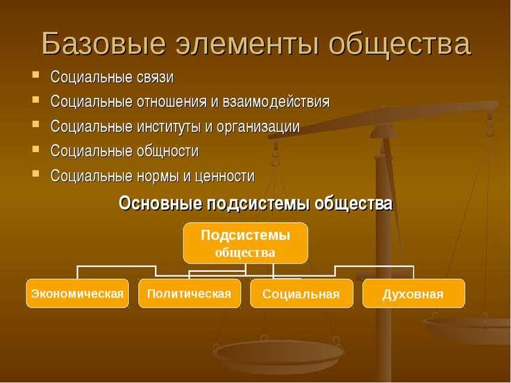 Базовые элементы общества Социальные связи Социальные отношения и взаимодейст...