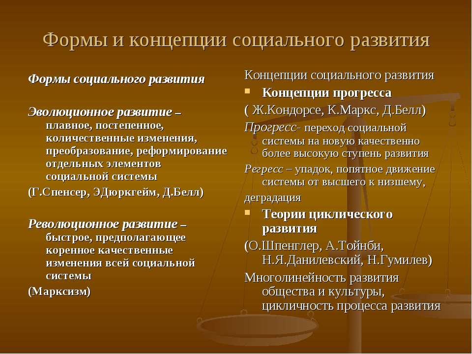 Формы и концепции социального развития Формы социального развития Эволюционно...