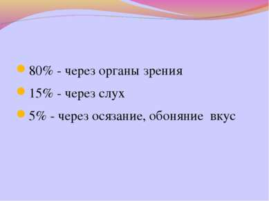 80% - через органы зрения 15% - через слух 5% - через осязание, обоняние вкус