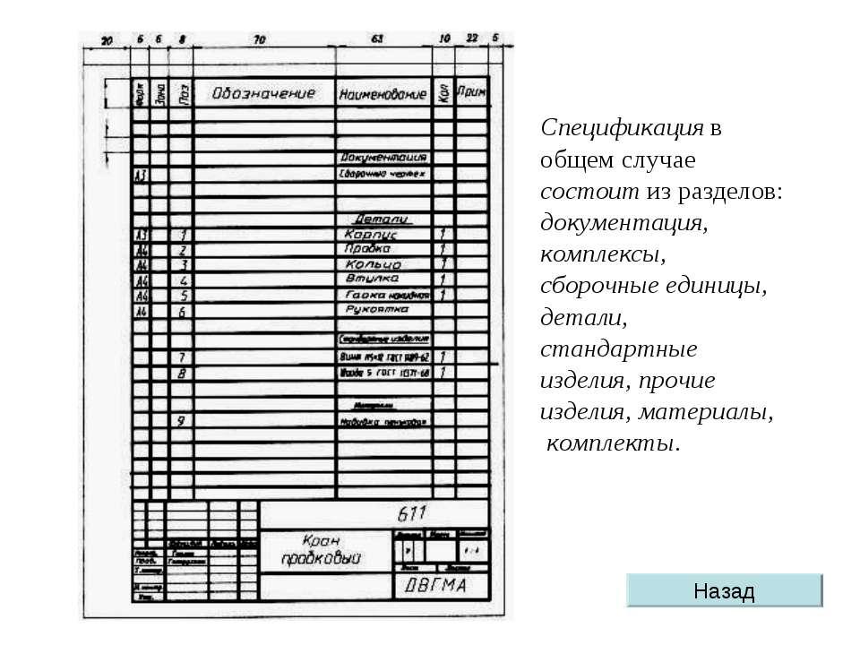 Спецификация в общем случае состоит из разделов: документация, комплексы, сбо...
