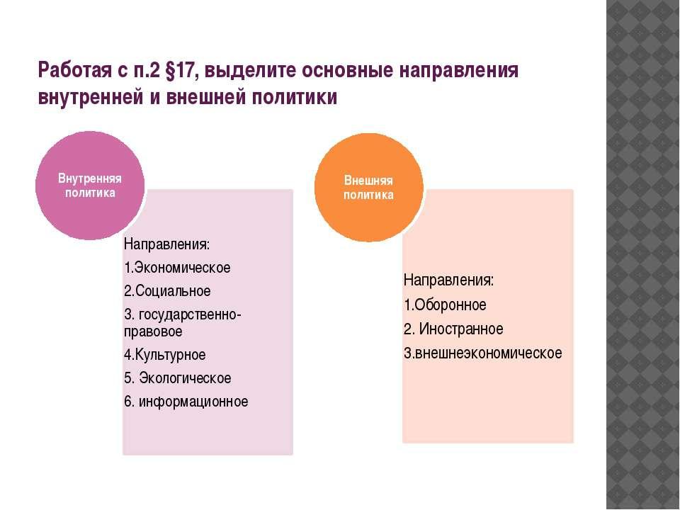 Работая с п.2 §17, выделите основные направления внутренней и внешней политики