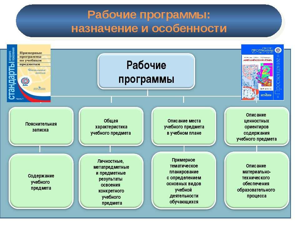 Рабочие программы: назначение и особенности