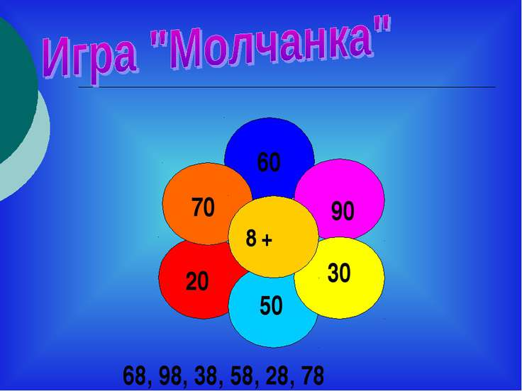 8 + 60 90 30 50 20 70 68, 98, 38, 58, 28, 78