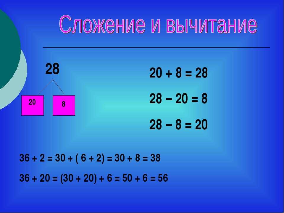 28 20 8 20 + 8 = 28 28 – 20 = 8 28 – 8 = 20 36 + 2 = 30 + ( 6 + 2) = 30 + 8 =...