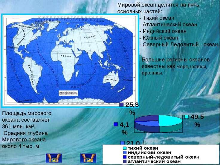 Мировой океан делится на пять основных частей: - Тихий океан - Атлантический ...