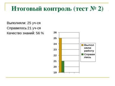 Итоговый контроль (тест № 2) Выполняли: 25 уч-ся Справилось:21 уч-ся Качество...