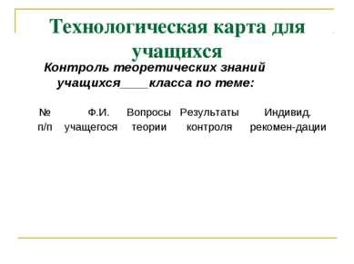 Технологическая карта для учащихся Контроль теоретических знаний учащихся____...