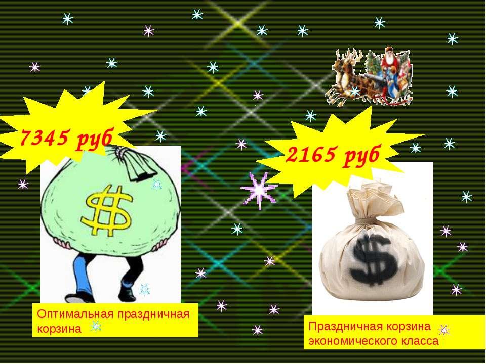 Оптимальная праздничная корзина Праздничная корзина экономического класса 734...