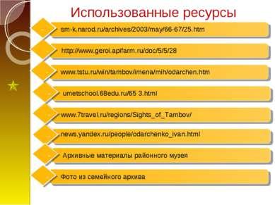 http://www.geroi.apifarm.ru/doc/5/5/28 www.tstu.ru/win/tambov/imena/mih/odarc...