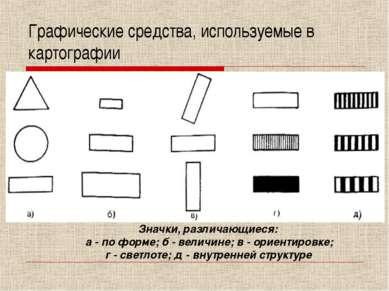 Графические средства, используемые в картографии Значки, различающиеся: а - п...