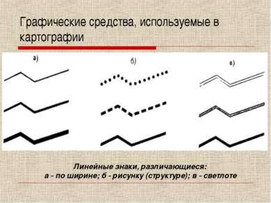 Графические средства, используемые в картографии Линейные знаки, различающиес...